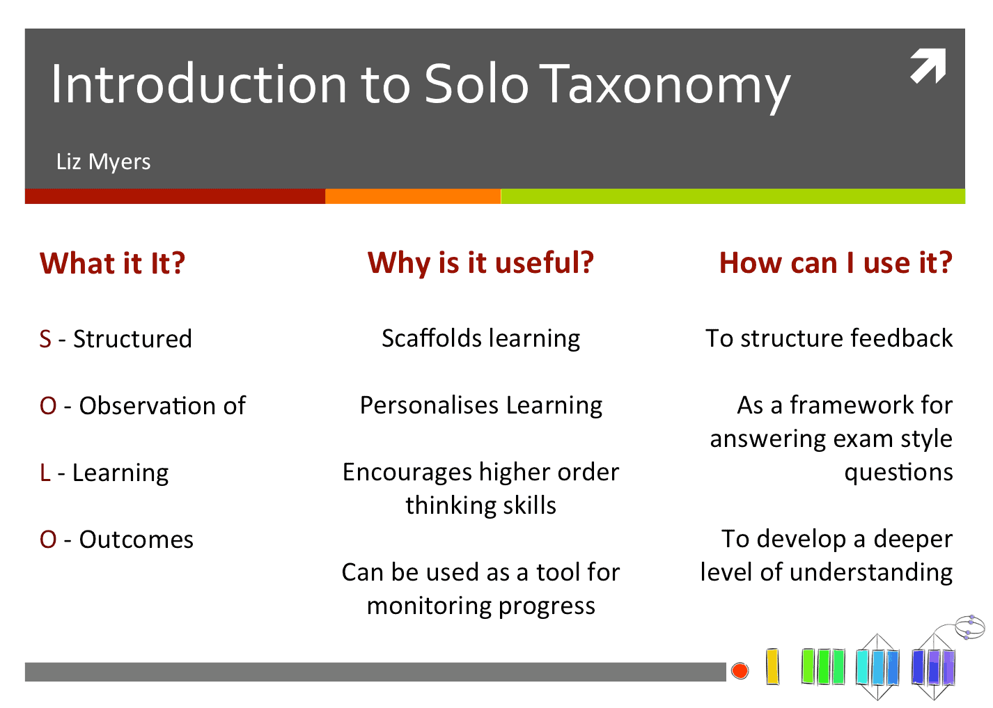 Solo Taxonomy What Is It And How Do You Use It