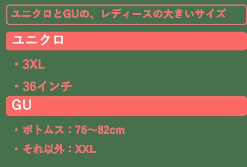ユニクロとGUの、レディースの大きいサイズ