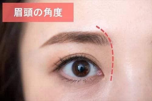 眉頭の角度のポイント
