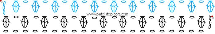 cluster stitch diagram