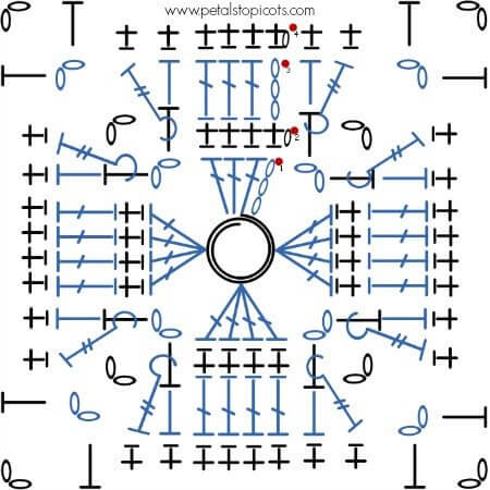 Crochet Stitch Diagram | www.petalstopicots.com | #crochet #diagram #stitches #pattern #baby #lovey #gift