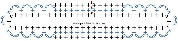 Crochet Stitch Diagram   www.petalstopicots.com