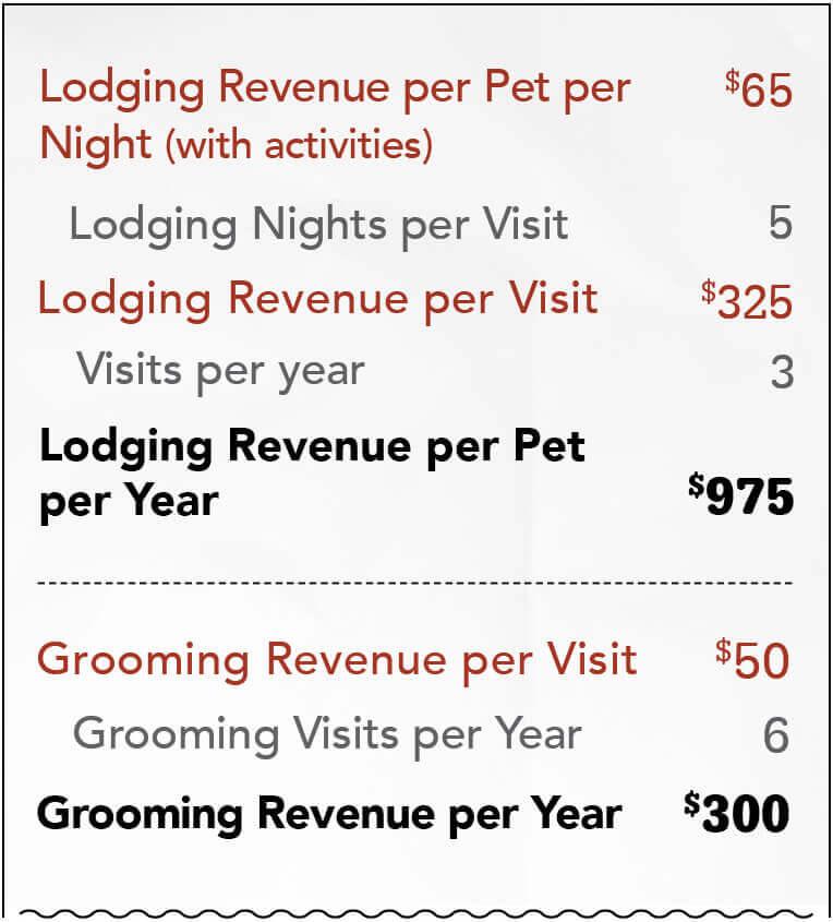 profitable_clients2
