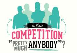 """Is Your Competition """"Pretty Much Anybody""""?"""