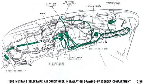 Air Conditioner Passenger Compartment