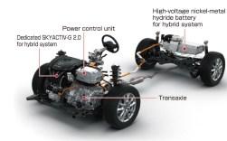 143871_Mazda2_EV_Mazda3_Hybride_le_projet_SKYACTIV_se_poursuit