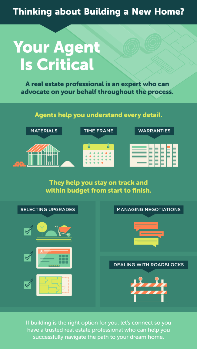 Thinking about Building a New Home? Your Agent Is Critical. [INFOGRAPHIC]   Simplifying The Market