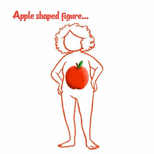 Apple Shaped Figure...