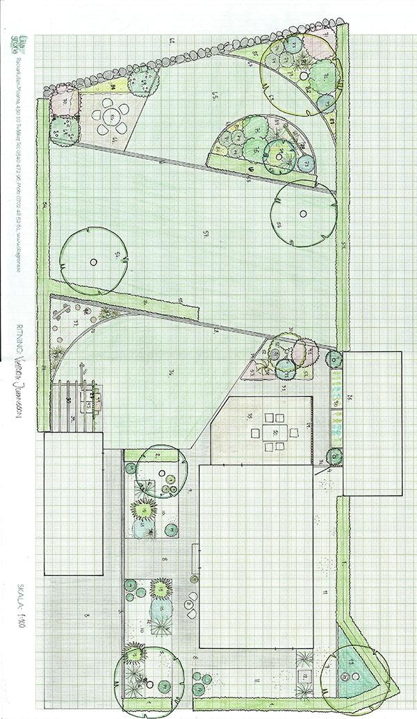 Trädgårdsdesignen