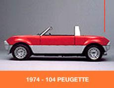 104 Peugette