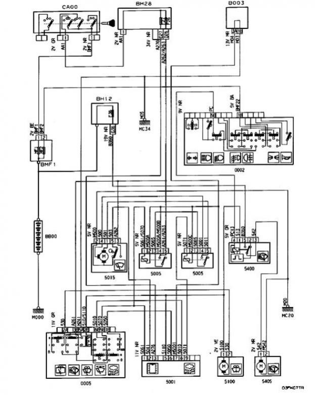 peugeot wiring diagram peugeot image peugeot 307 wiring diagram pdf peugeot auto wiring diagram schematic on peugeot 207 wiring diagram
