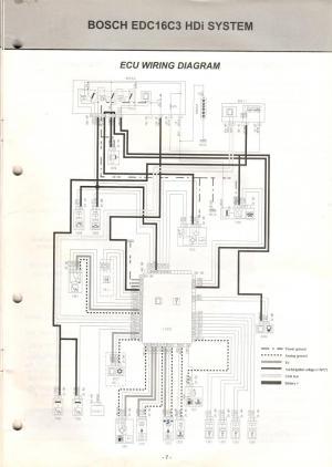 MAF diagram ?  Page 10  Peugeot Forums