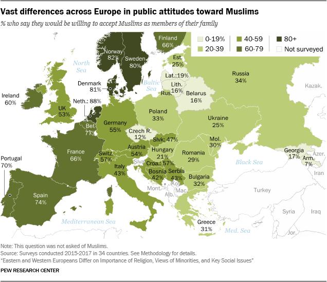 Vast differences across Europe in public attitudes toward Muslims