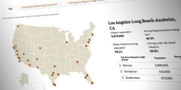 Hispanic Population and Origin in Select U.S. Metropolitan ...