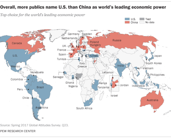 America Named Over China as World's Leading Economic Power
