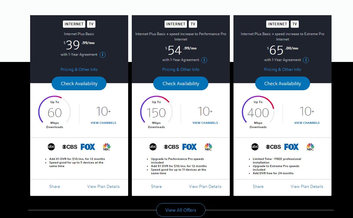 Comparison of Major Internet Providers in the Bay Area