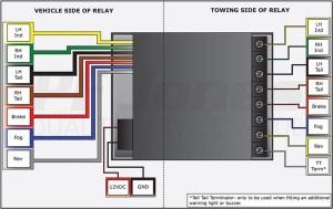 Fiat Ducato Wiring Diagram 2008 Fiat Automotive Circuit Diagram