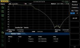 lowpass (1 dB attenuation, 90 dB separation)