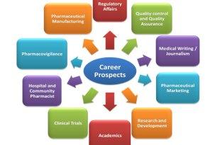 career-pharmacist