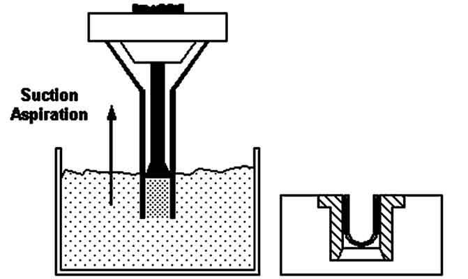 hard-shell gelatin capsules - Multiparticulate dosator capsule filling principle