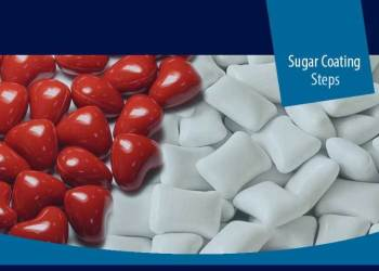 Featured image for Steps Involved In Sugar Coating