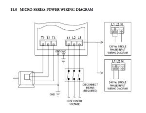 Solid State Digital Converters (Micro Series) 50HP  0