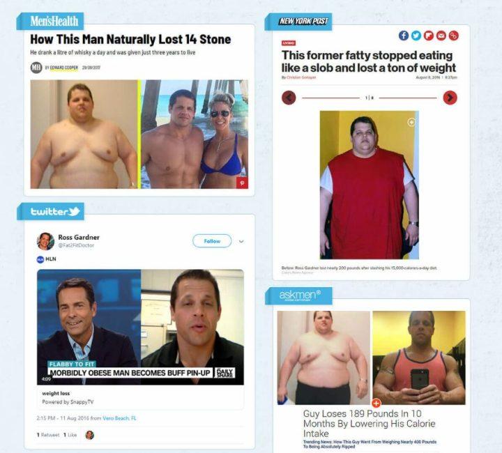 Time Factor Fat Loss by Dr Ross Gardner