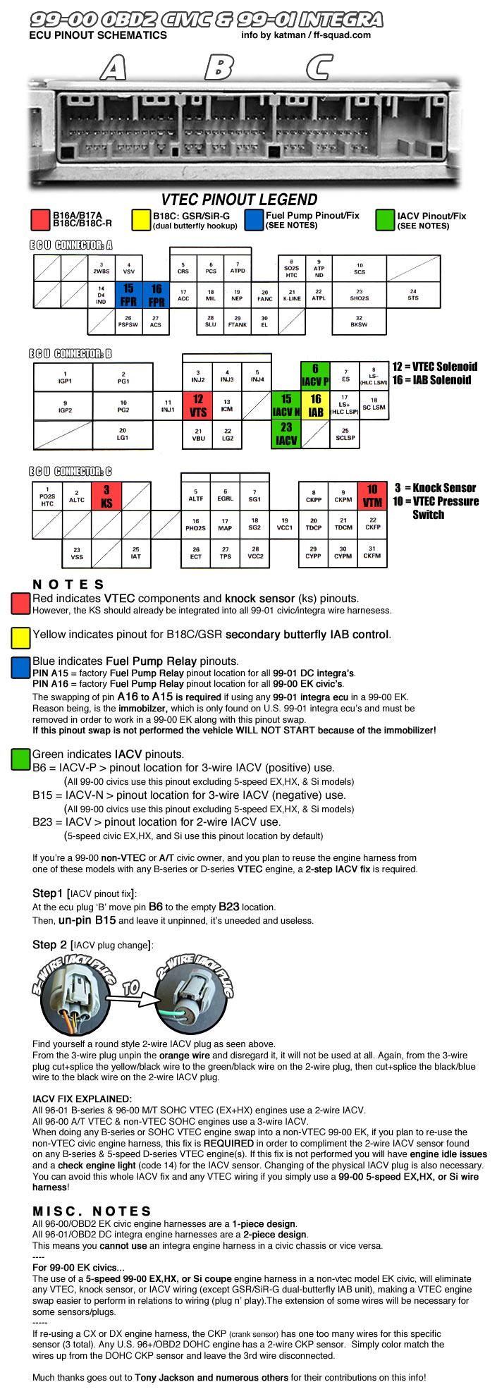 H22 Wiring Diagram H22 Engine Harness Diagram • Googlea4.com on