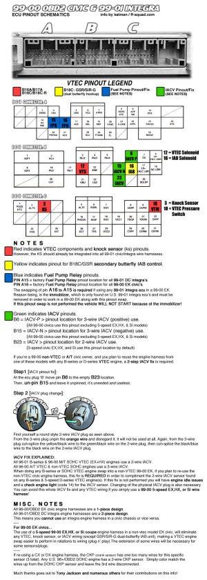 OBD2OBD1 Wiring Harness Diagram  Tampa Racing