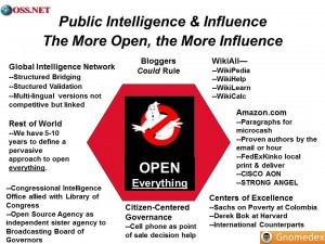 Slide4 Open Influence