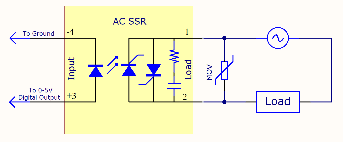 Ssr Wiring Diagram For Fan On