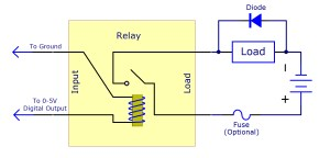 Mechanical Relay Primer  Phidgets Legacy Support