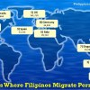 Top 10 Countries Where Filipinos Migrate Permanently