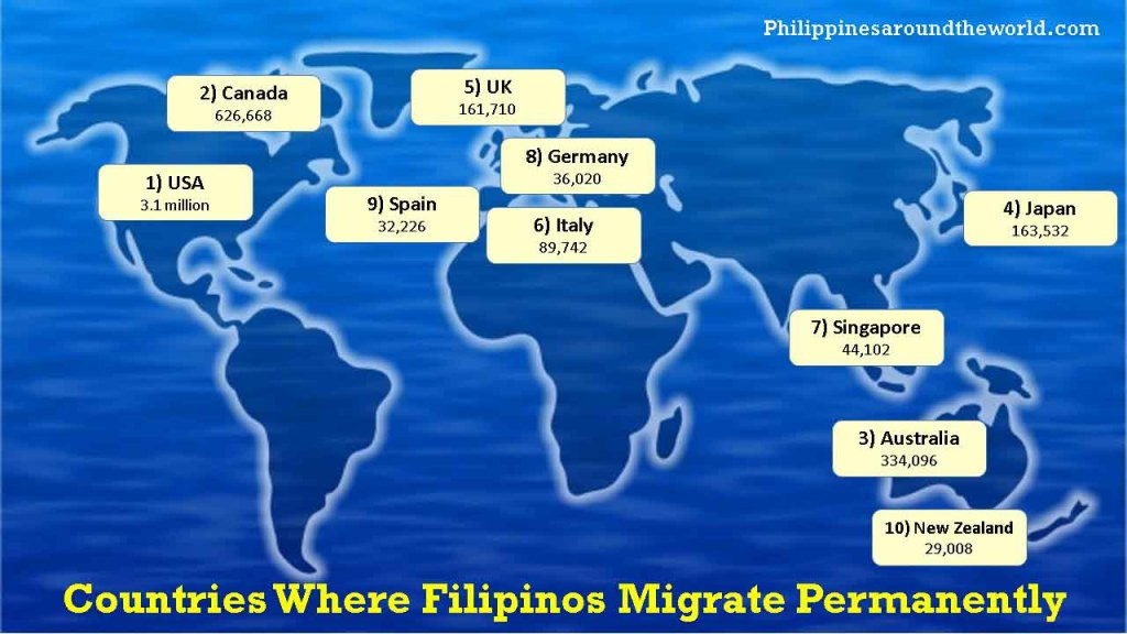 Permanent Philippines Migrants 2013 OPTIMIZED