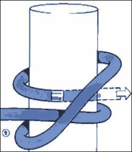 Noeud de Cabestan - Phase 2