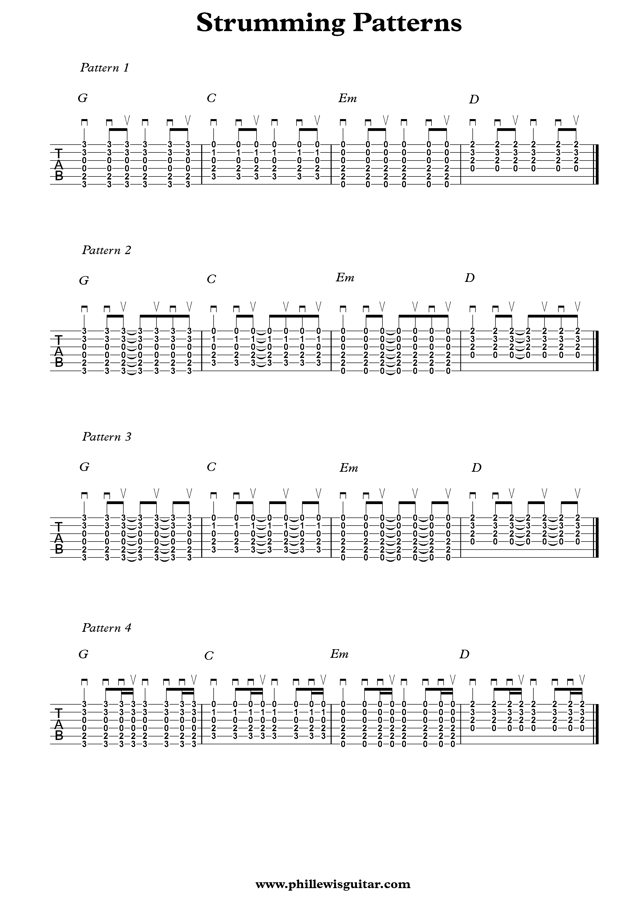 Printable Guitar Worksheet For Beginners