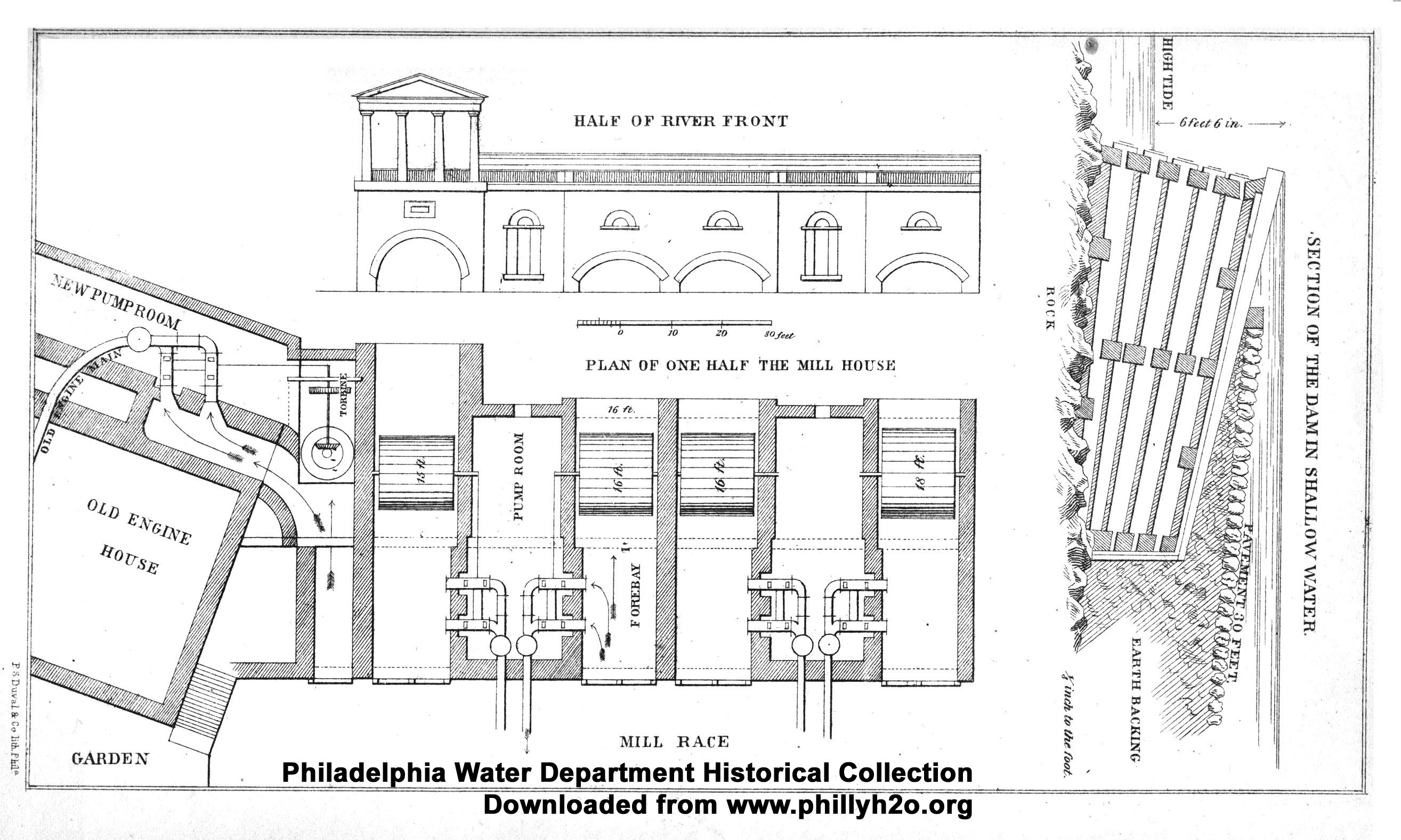 The Water Works Of The City Of Philadelphia