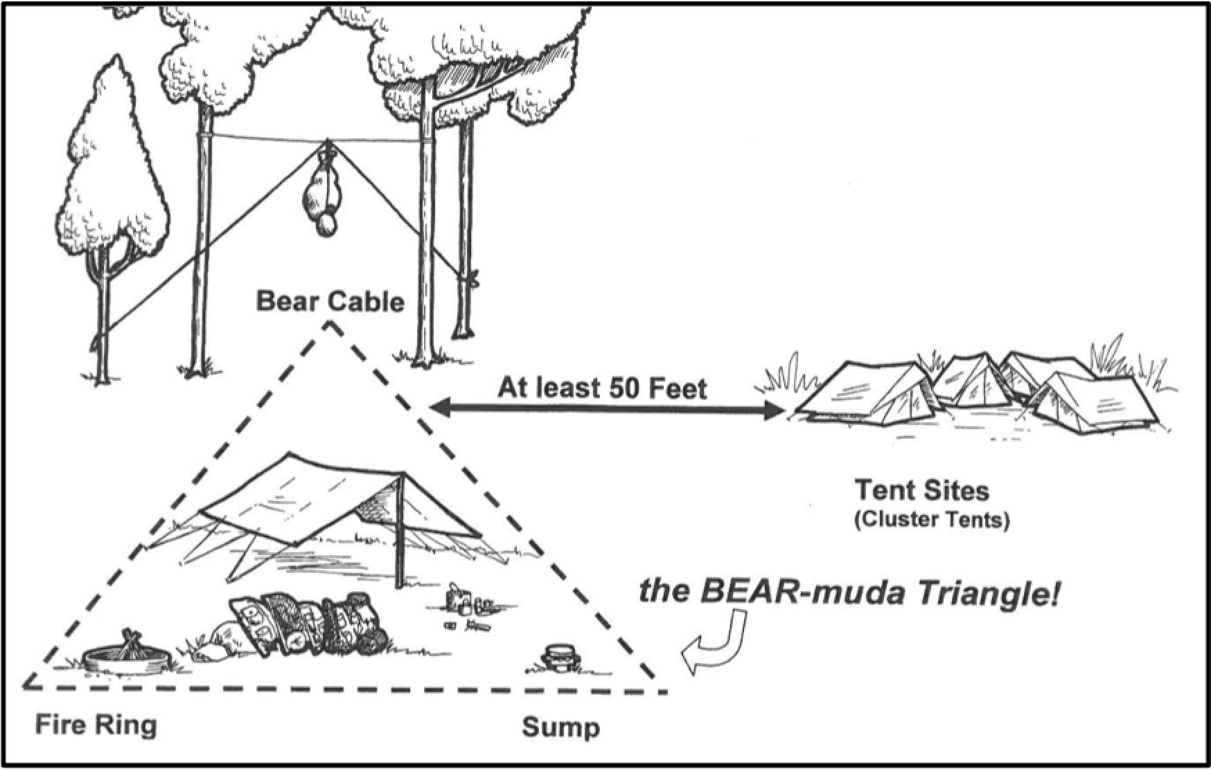 Is It A Stupid To Eat Near Your Tent Camping