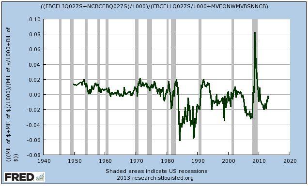 The Single Greatest Predictor of Future Stock Market Returns