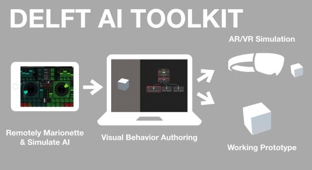 Delft AI Toolkit