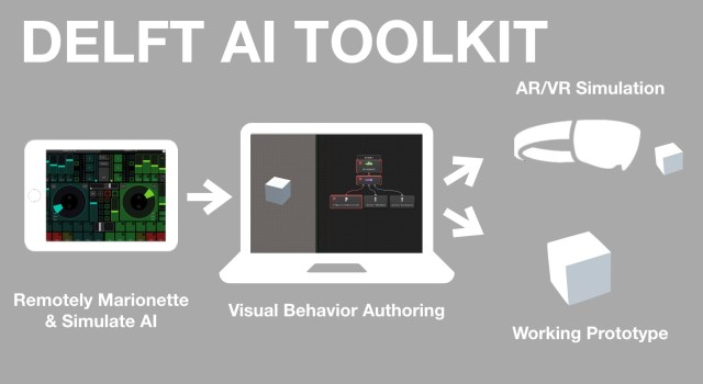 Delft AI Toolkit