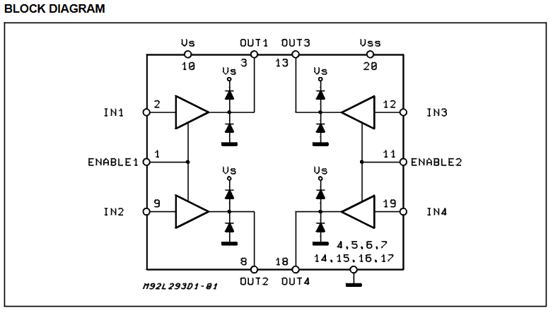 L293D Block Diagram