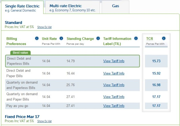 Electricity Costs Dingwall