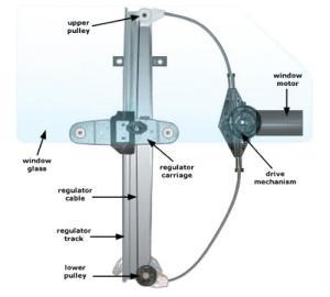 Door glass power window regulator and motor repair and replacement