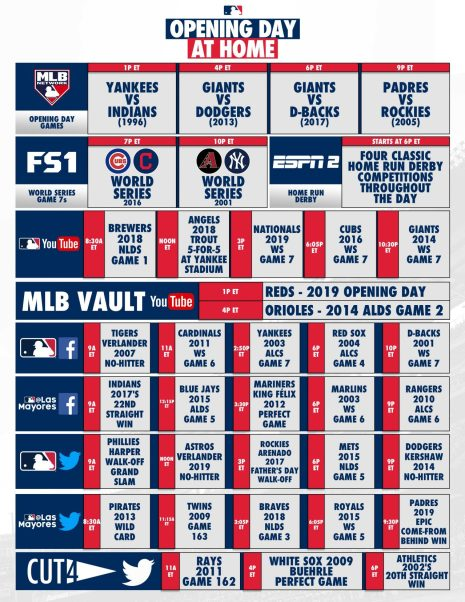 MLB Presents Opening Day at Home for Fans to Get Their Baseball ...