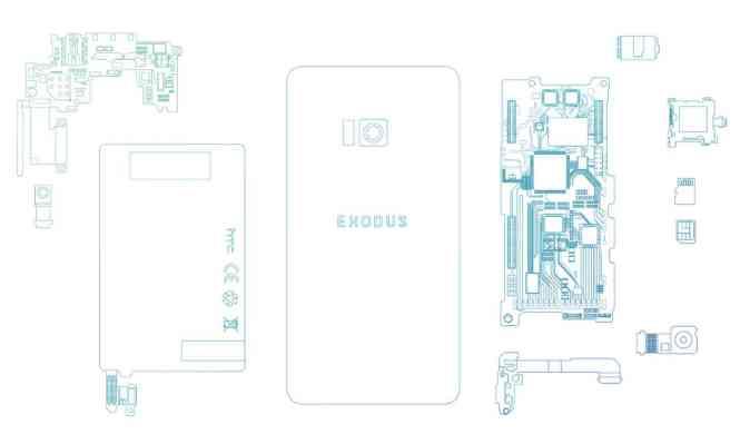 HTC Exodus blockchain smartphone official