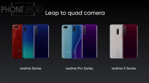 Realme : retour sur la prochaine génération Quad caméra