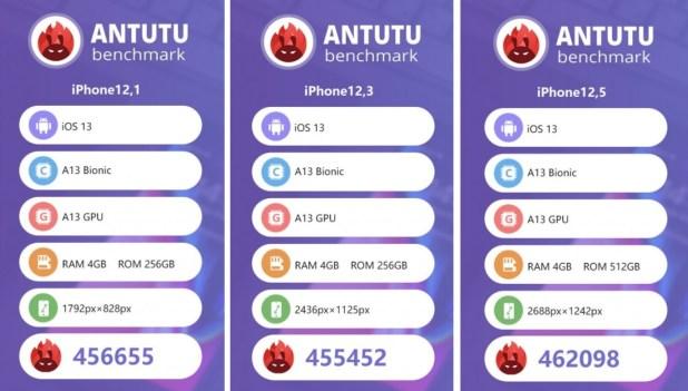 iPhone 11 - AnTuTu