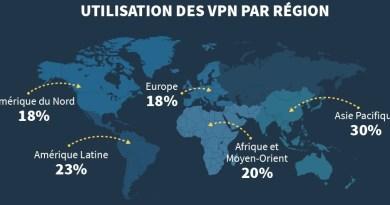 Phonerol-VPN