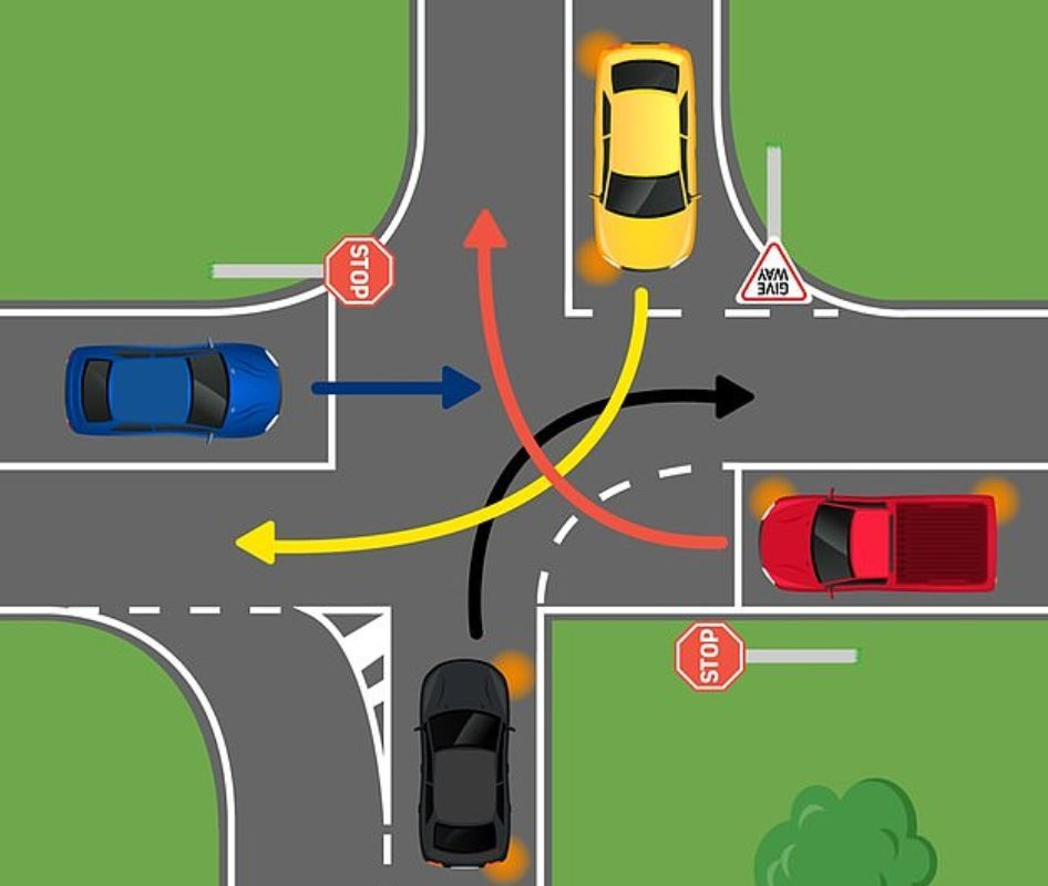 who has the right of way at an intersection